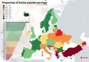 تولدهای خارج از ازدواج